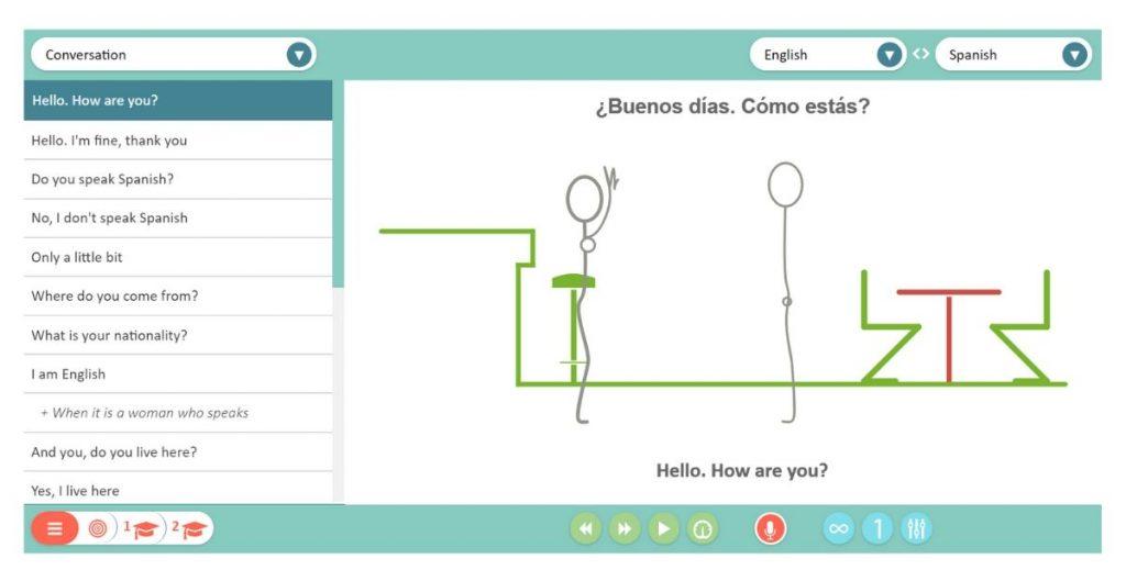 Loecsen spanish learning